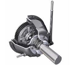 کلاج کامل موتورهای زمینی وحفاری